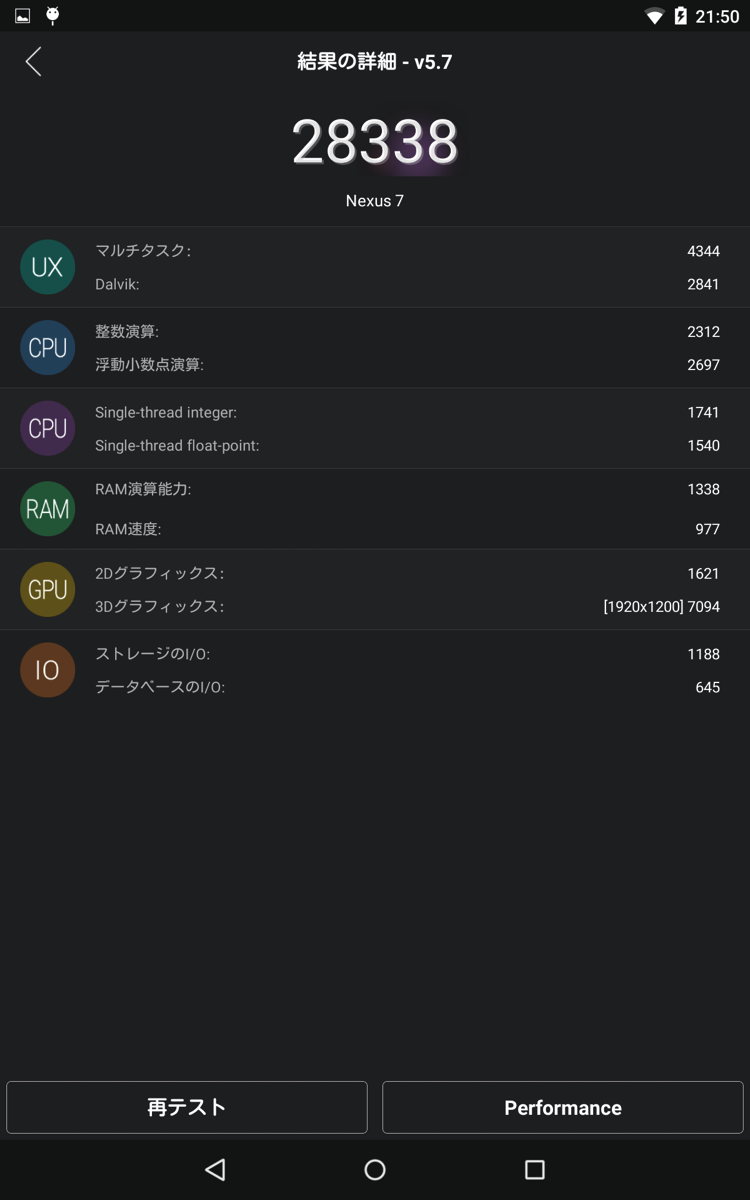 Android5.0.2ベンチマーク