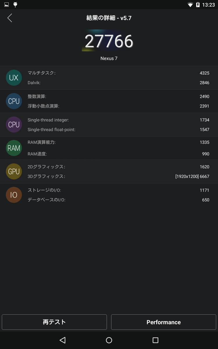 Android5.0ベンチマーク