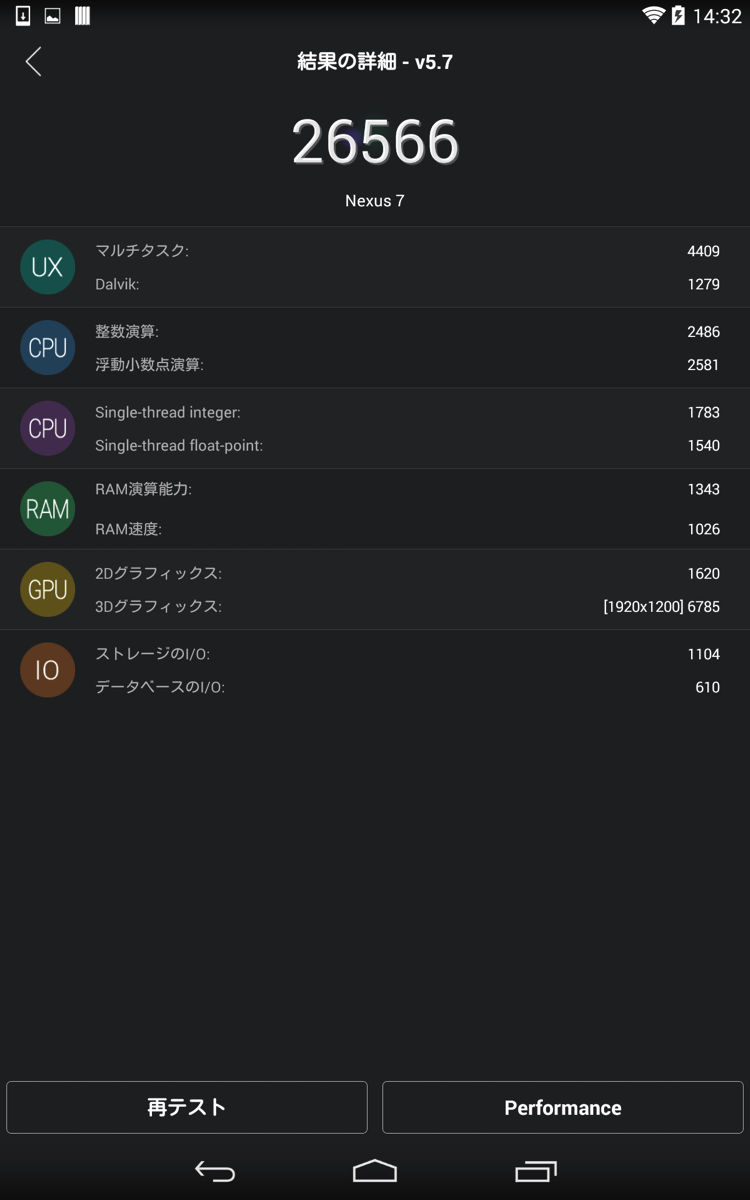 Android4.4.3ベンチマーク