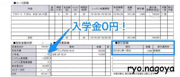 入学金0円